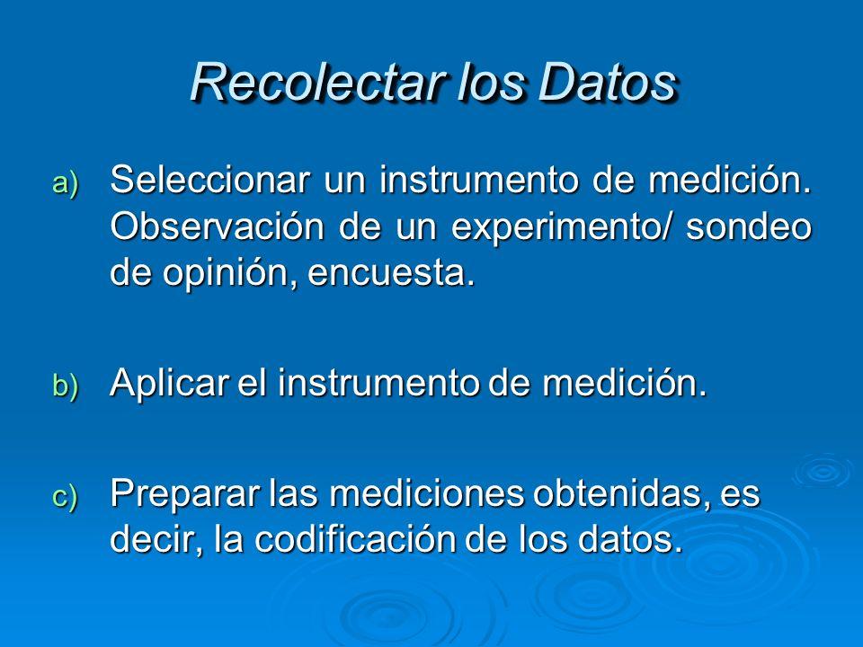 Recolectar los DatosSeleccionar un instrumento de medición. Observación de un experimento/ sondeo de opinión, encuesta.