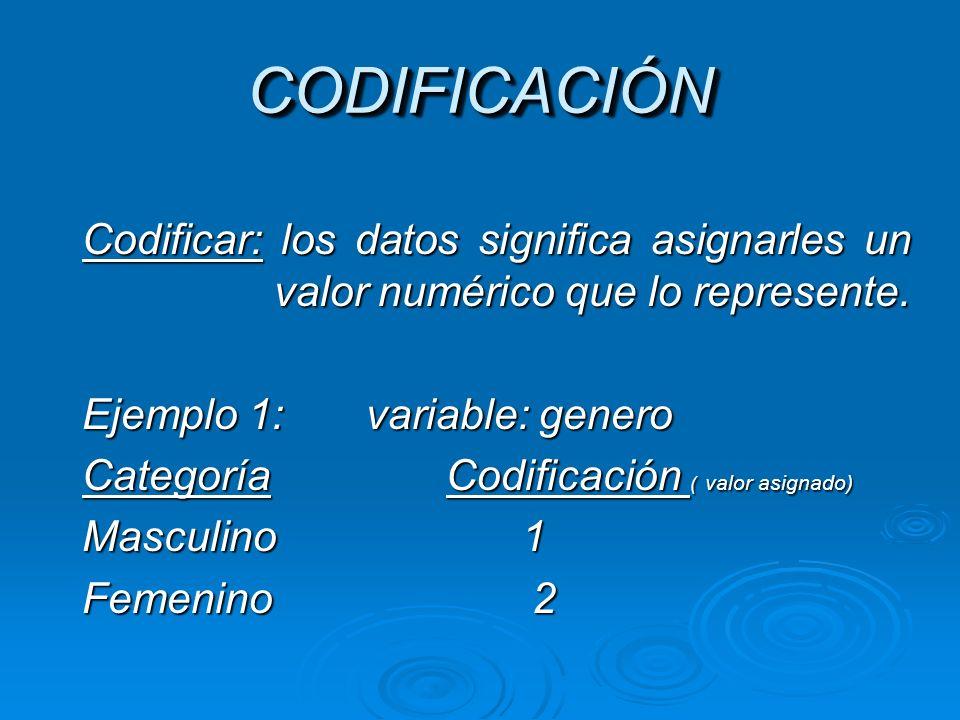 CODIFICACIÓNCodificar: los datos significa asignarles un valor numérico que lo represente. Ejemplo 1: variable: genero.