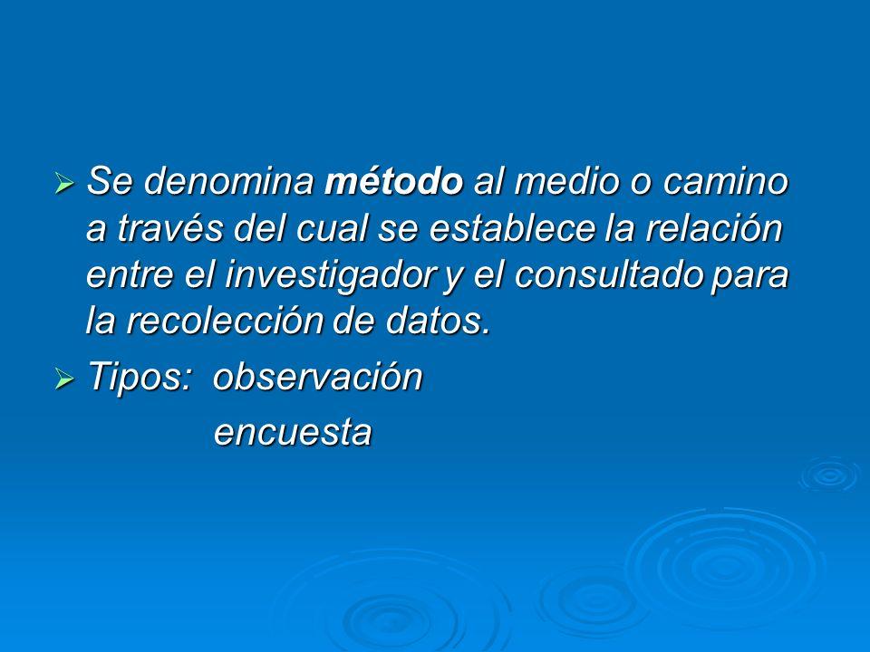 Se denomina método al medio o camino a través del cual se establece la relación entre el investigador y el consultado para la recolección de datos.