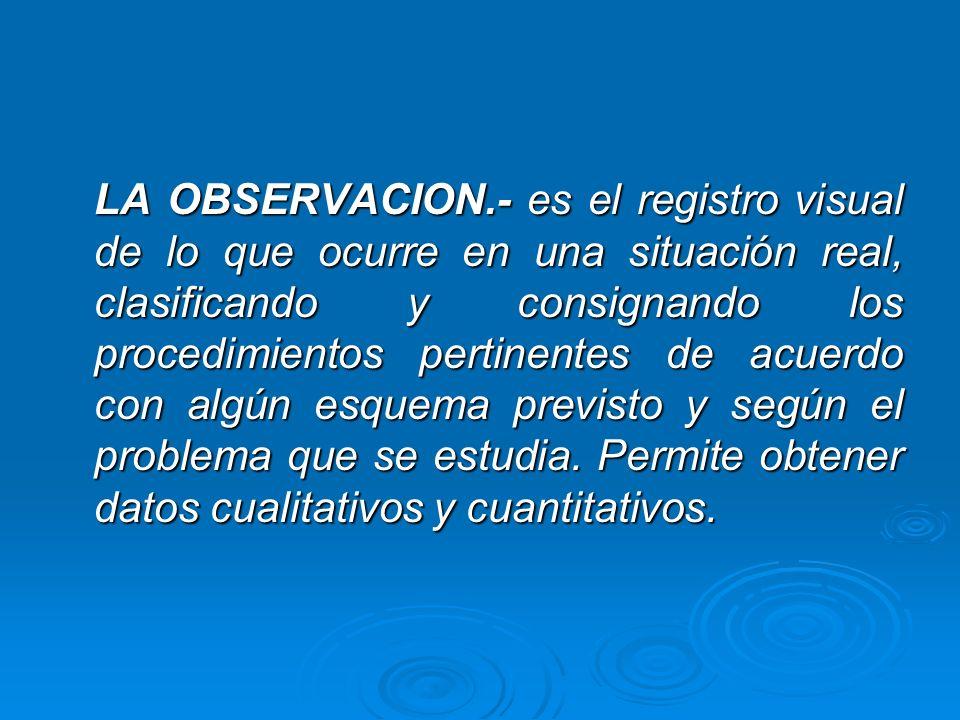 LA OBSERVACION.- es el registro visual de lo que ocurre en una situación real, clasificando y consignando los procedimientos pertinentes de acuerdo con algún esquema previsto y según el problema que se estudia.