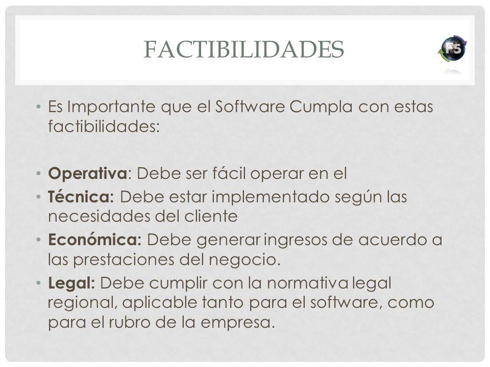 Factibilidades Es Importante que el Software Cumpla con estas factibilidades: Operativa: Debe ser fácil operar en el.