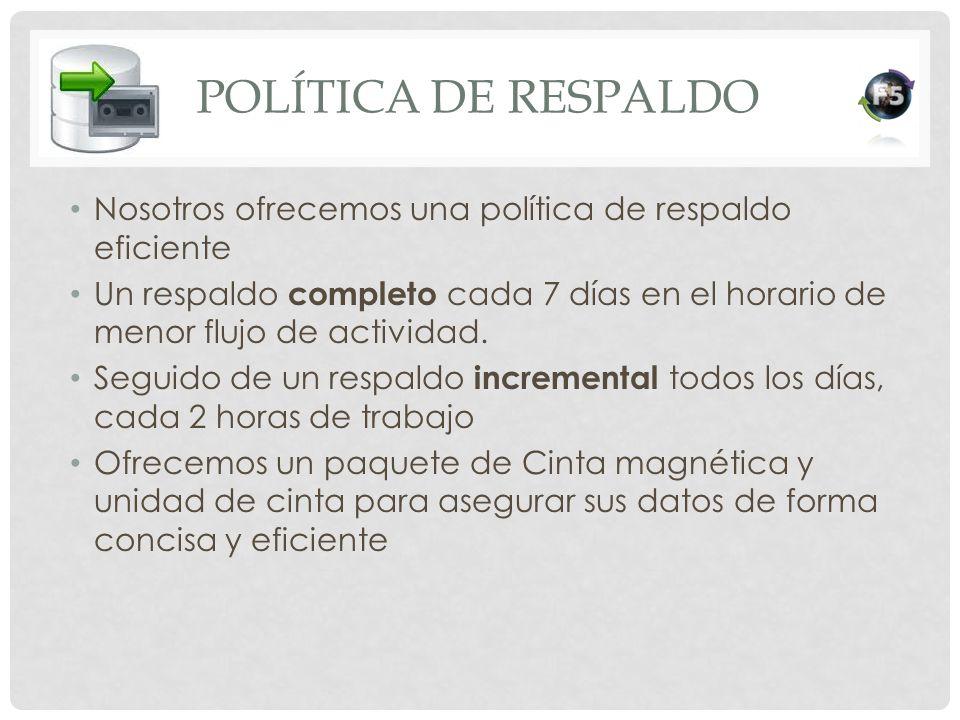 Política de respaldo Nosotros ofrecemos una política de respaldo eficiente.