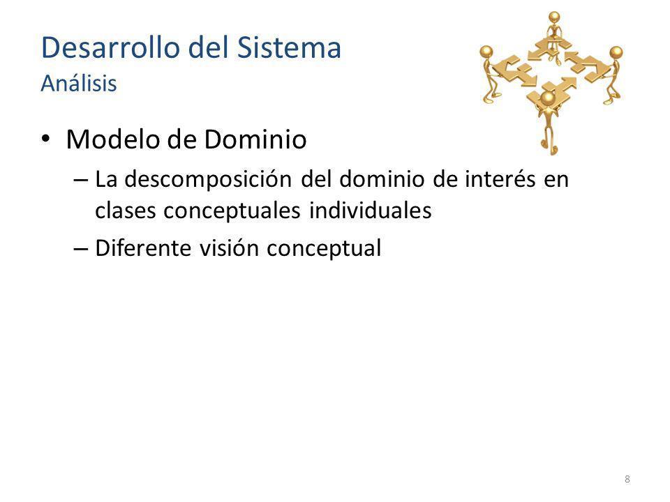Desarrollo del Sistema Análisis