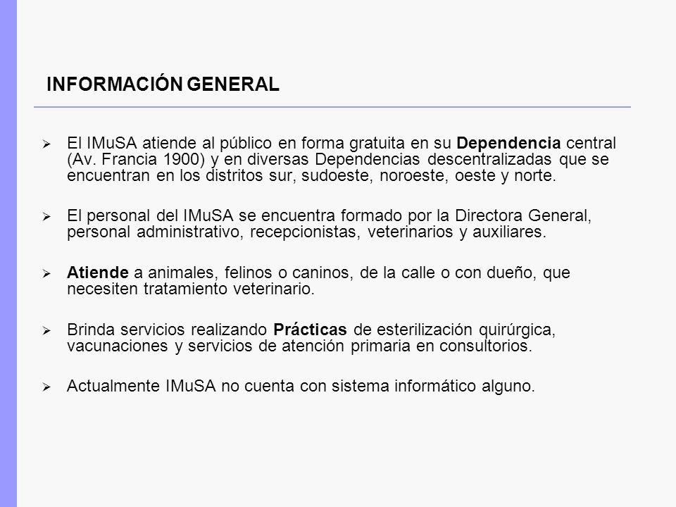 HP 2010 INFORMACIÓN GENERAL.