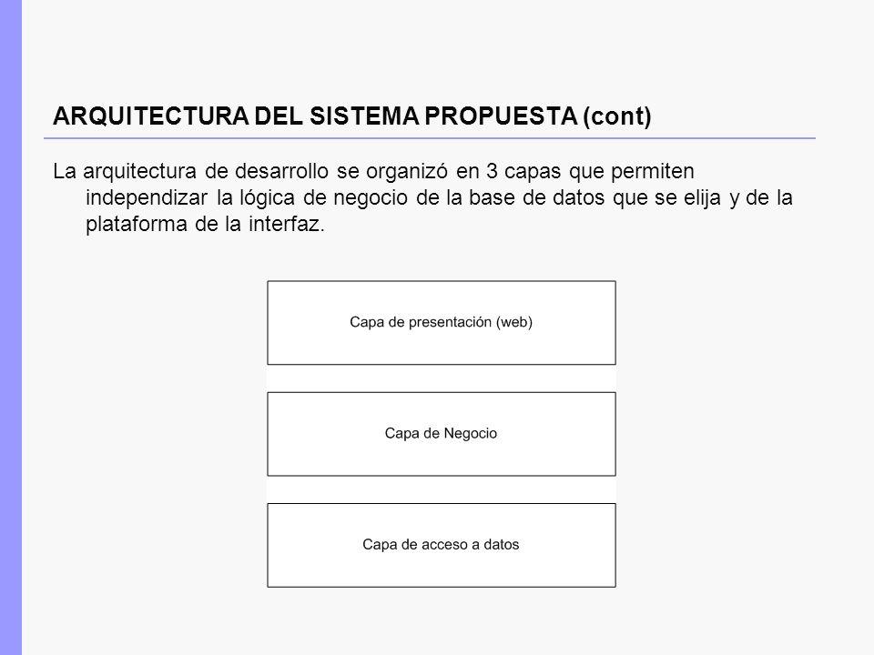 ARQUITECTURA DEL SISTEMA PROPUESTA (cont)
