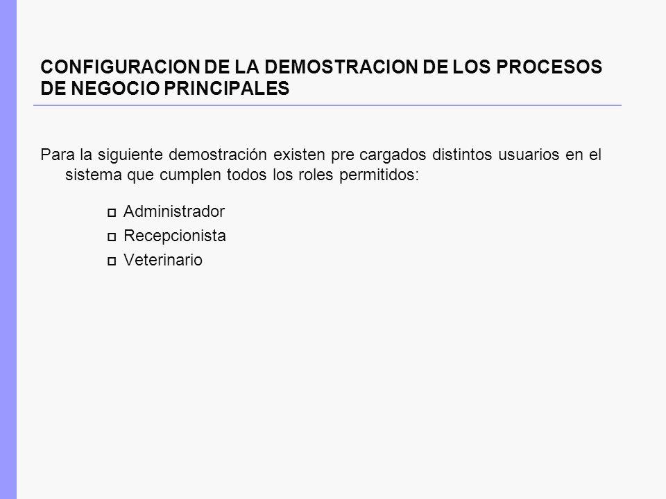 HP 2010 CONFIGURACION DE LA DEMOSTRACION DE LOS PROCESOS DE NEGOCIO PRINCIPALES.
