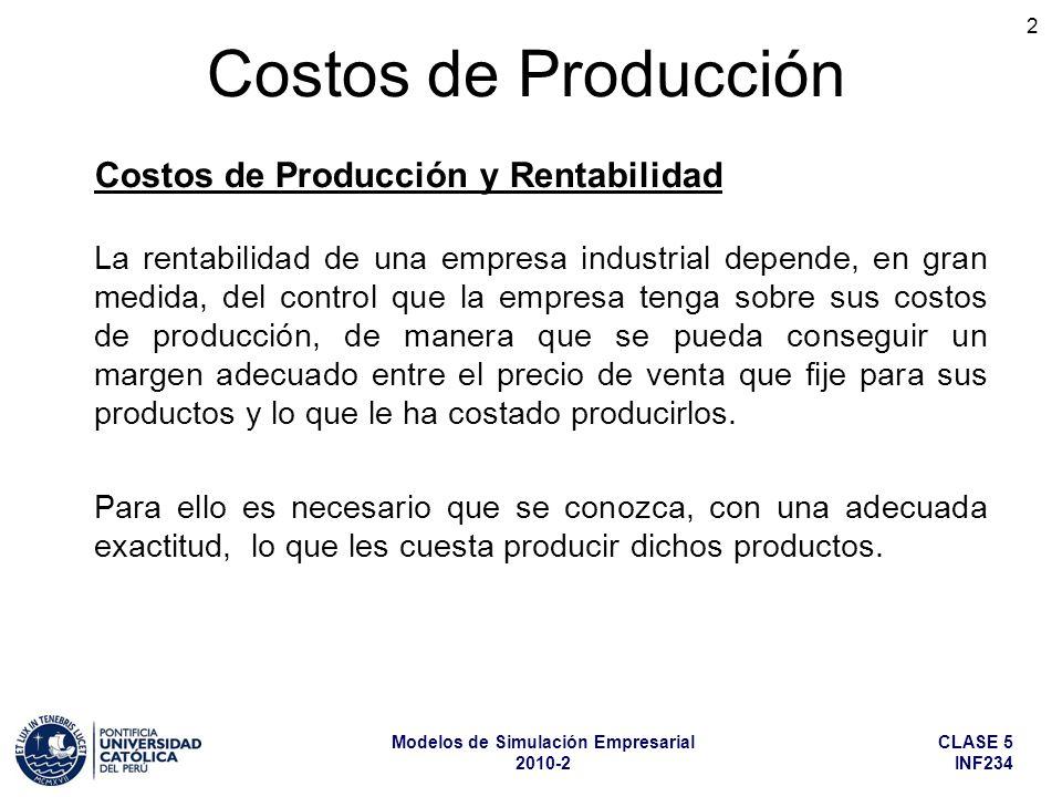 Costos de Producción y Rentabilidad