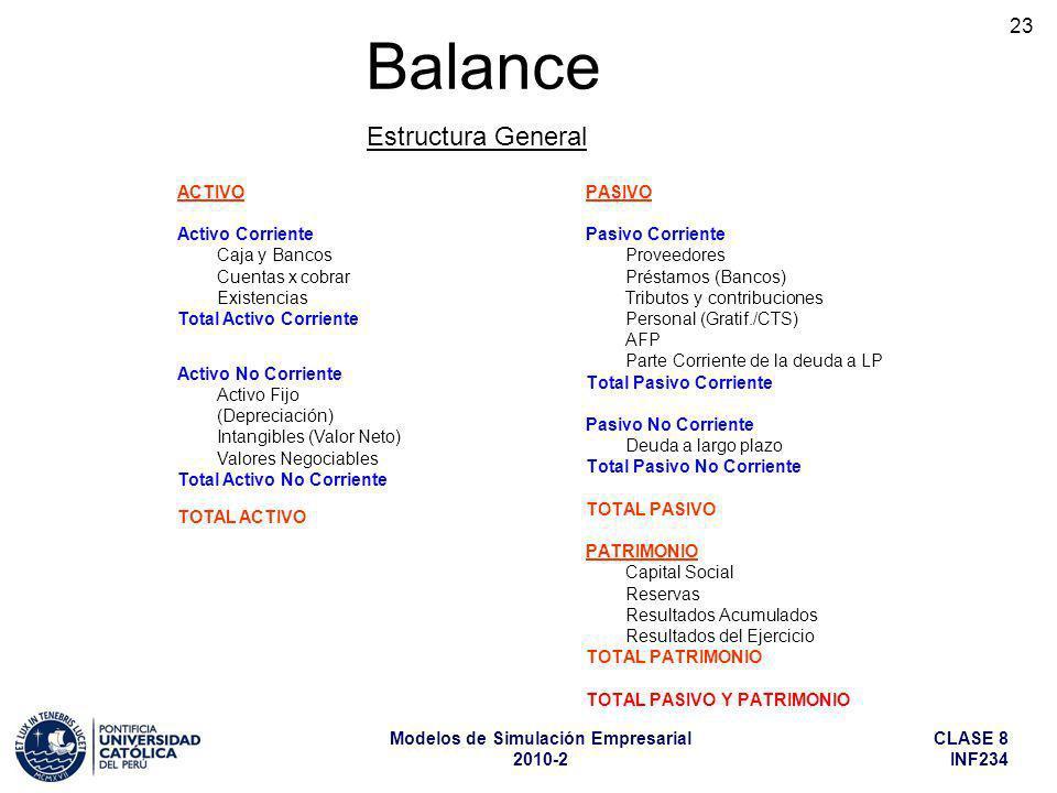 Balance Estructura General ACTIVO Activo Corriente Caja y Bancos