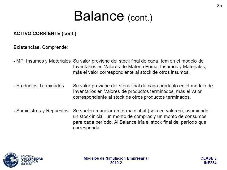 Balance (cont.) ACTIVO CORRIENTE (cont.) Existencias. Comprende: