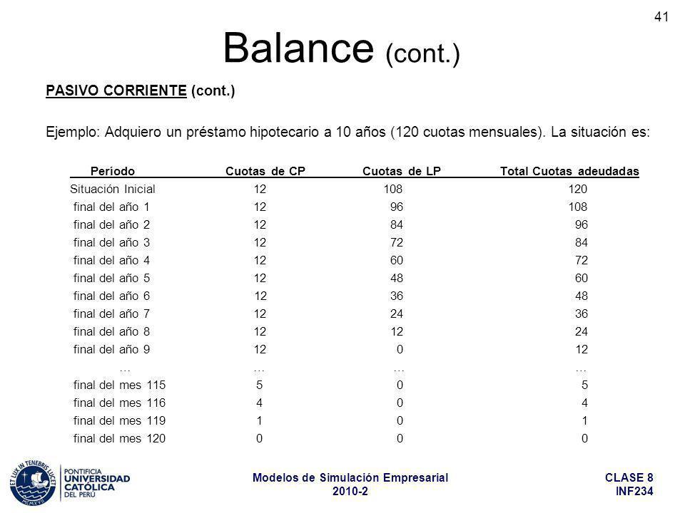 Balance (cont.) PASIVO CORRIENTE (cont.)