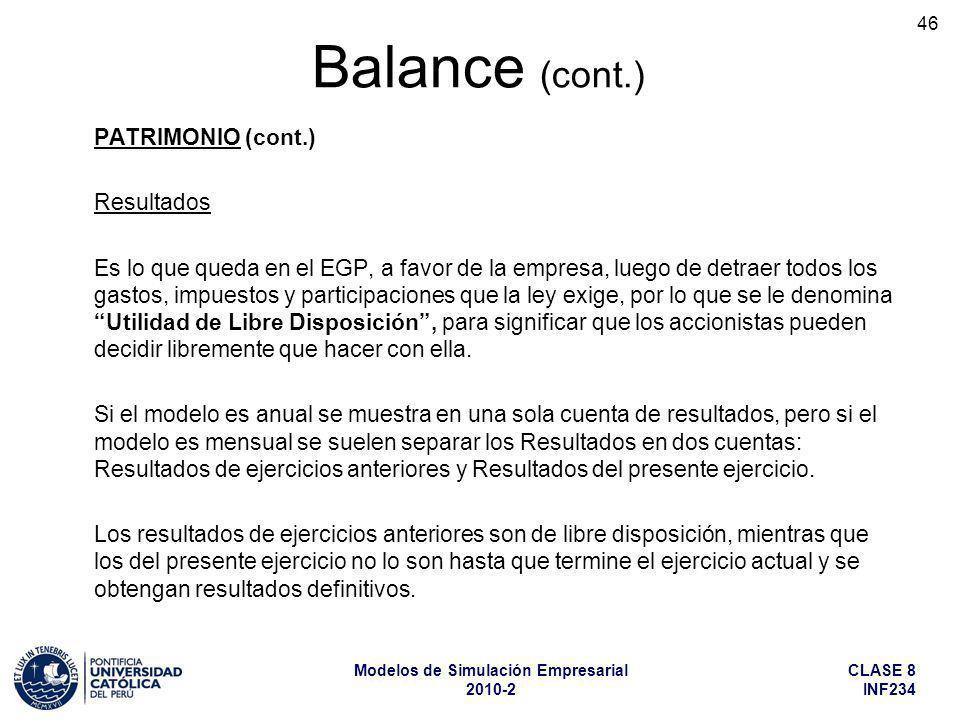 Balance (cont.) PATRIMONIO (cont.) Resultados