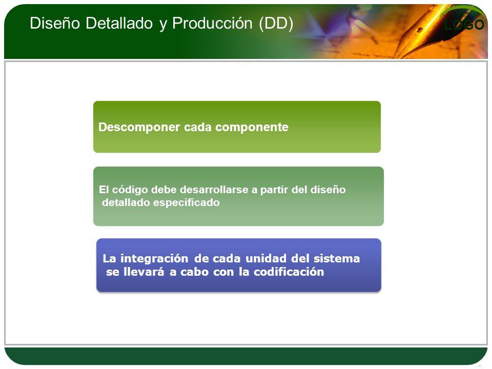 Diseño Detallado y Producción (DD)