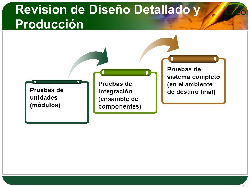 Revision de Diseño Detallado y Producción