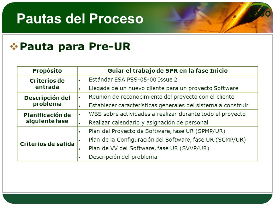 Pautas del Proceso Pauta para Pre-UR Propósito