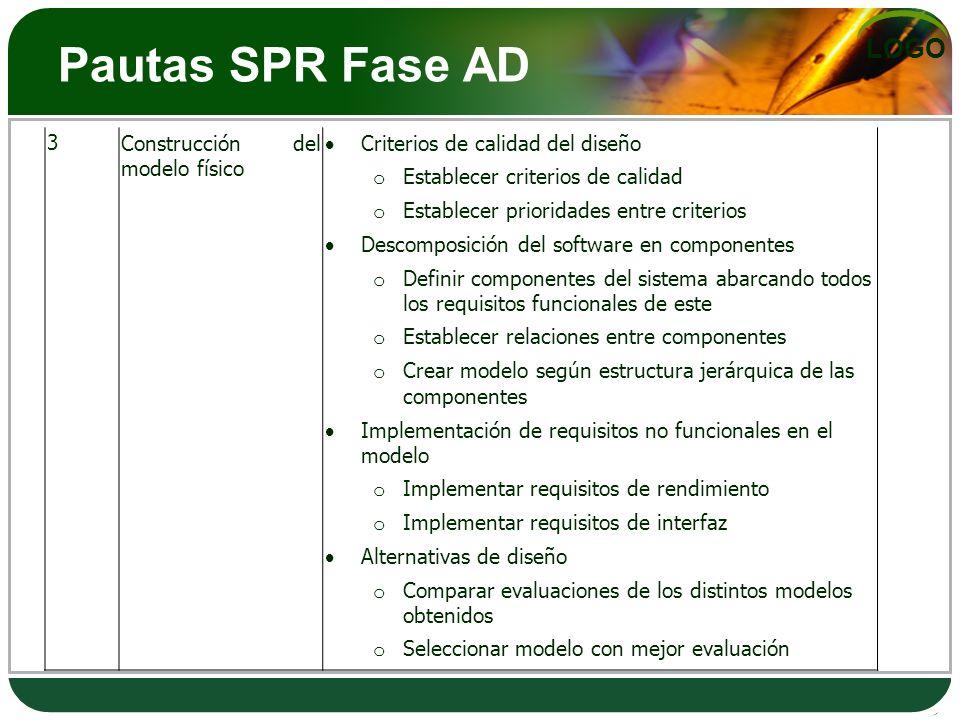 Pautas SPR Fase AD 3 Construcción del modelo físico