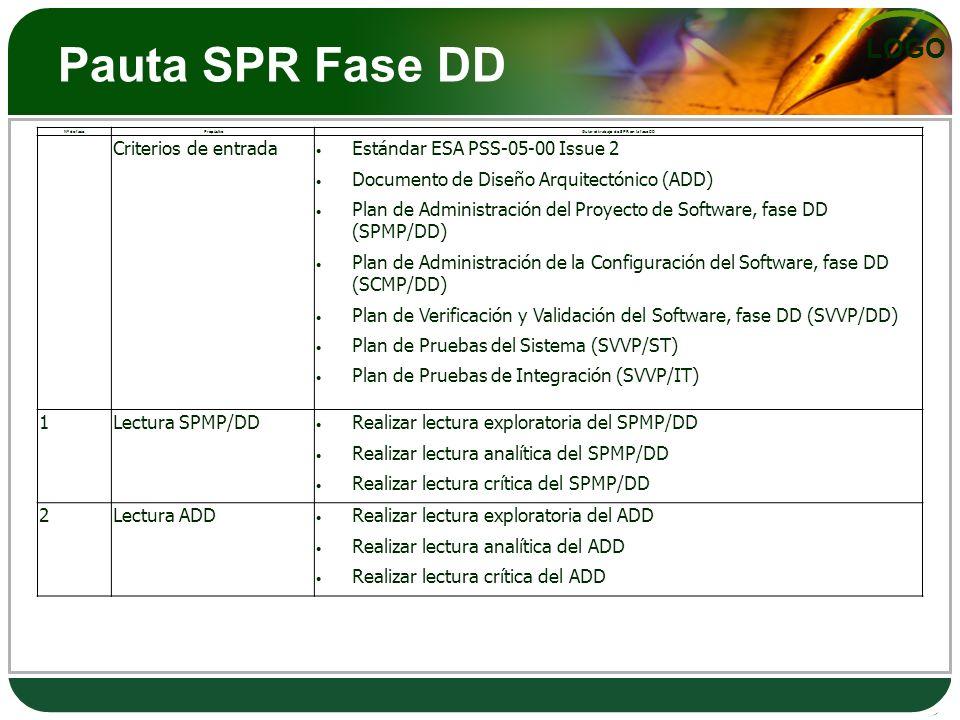 Guiar el trabajo de SPR en la fase DD