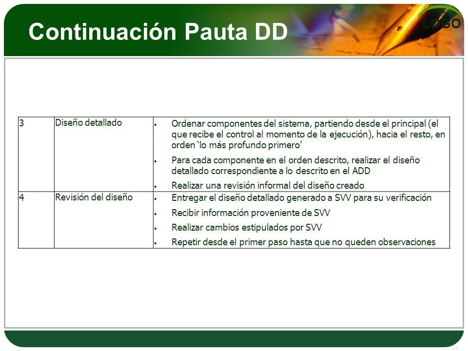 Continuación Pauta DD 3 Diseño detallado