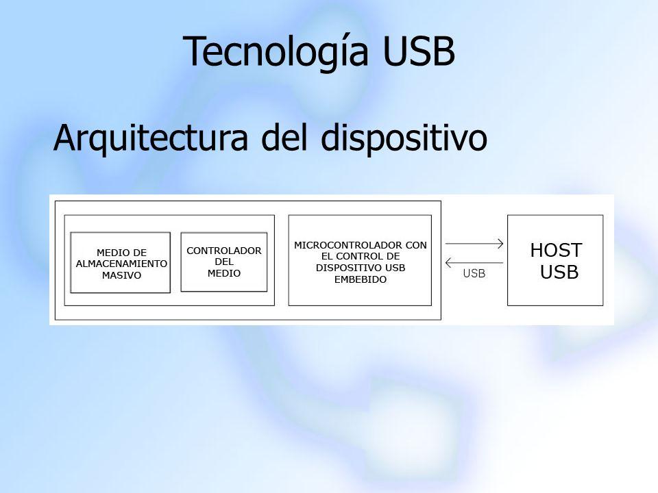 Arquitectura del dispositivo