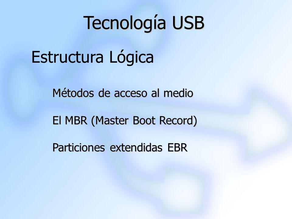 Tecnología USB Estructura Lógica Métodos de acceso al medio