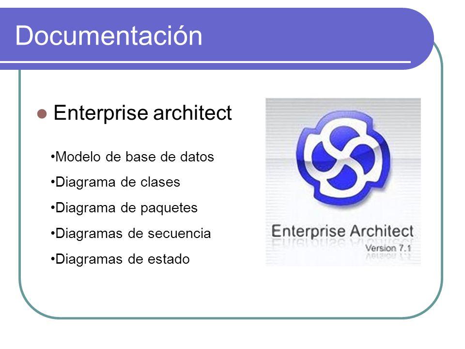 Documentación Enterprise architect Modelo de base de datos