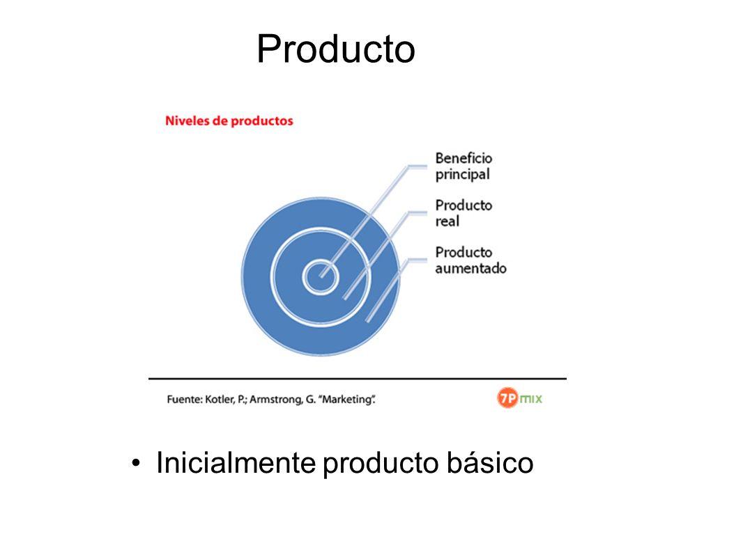 Producto hola gaby! Inicialmente producto básico