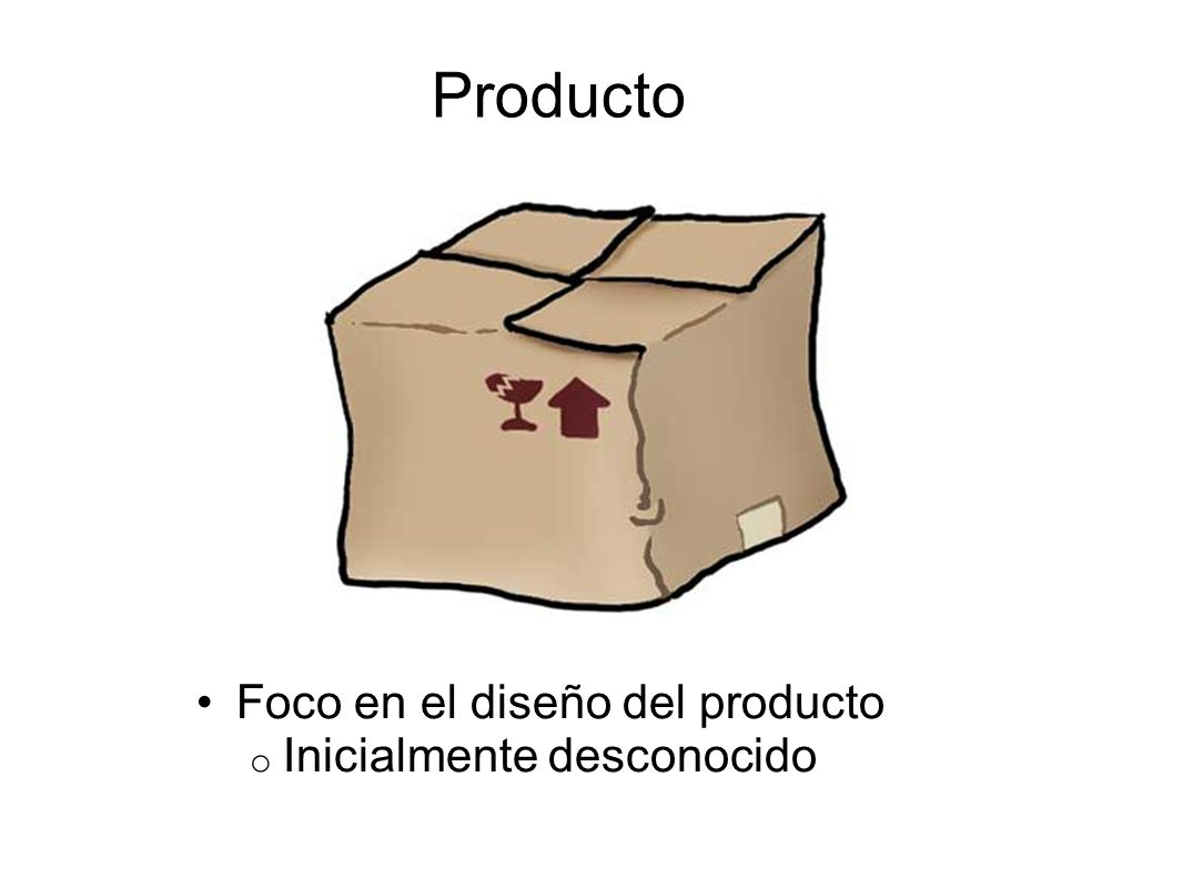 Producto Foco en el diseño del producto Inicialmente desconocido