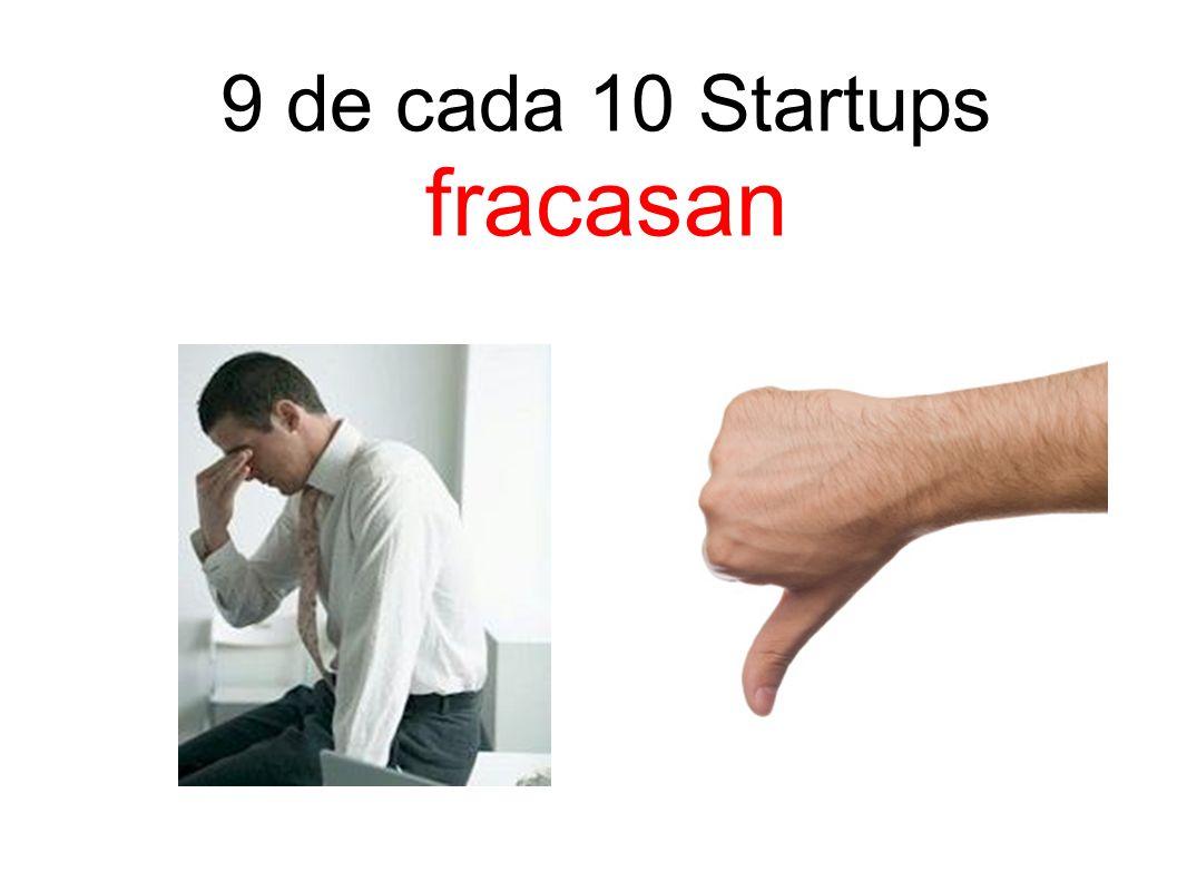 9 de cada 10 Startups fracasan