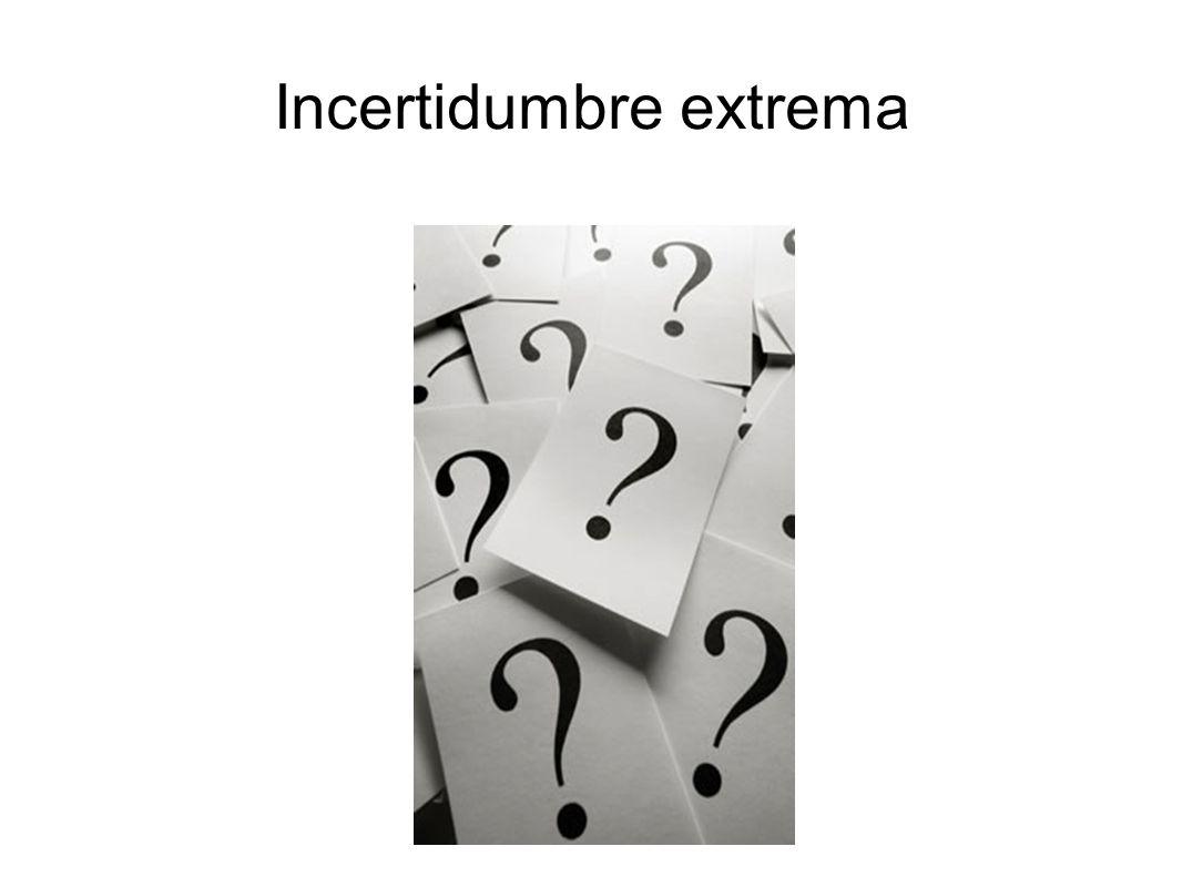 Incertidumbre extrema