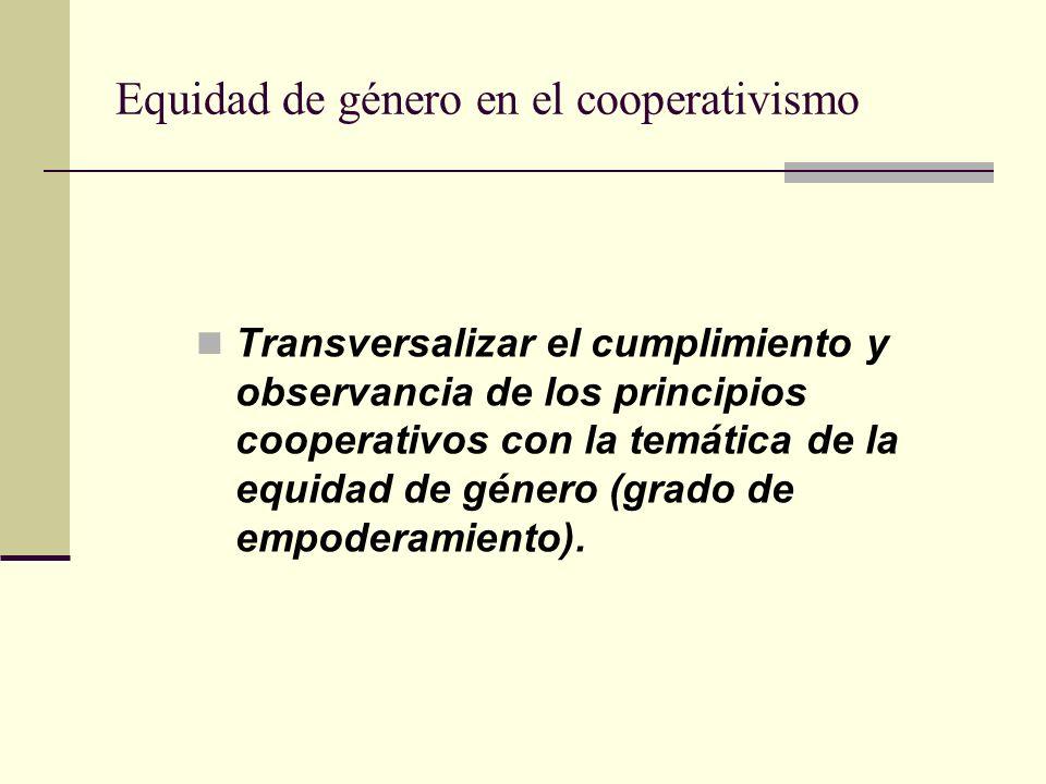 Equidad de género en el cooperativismo