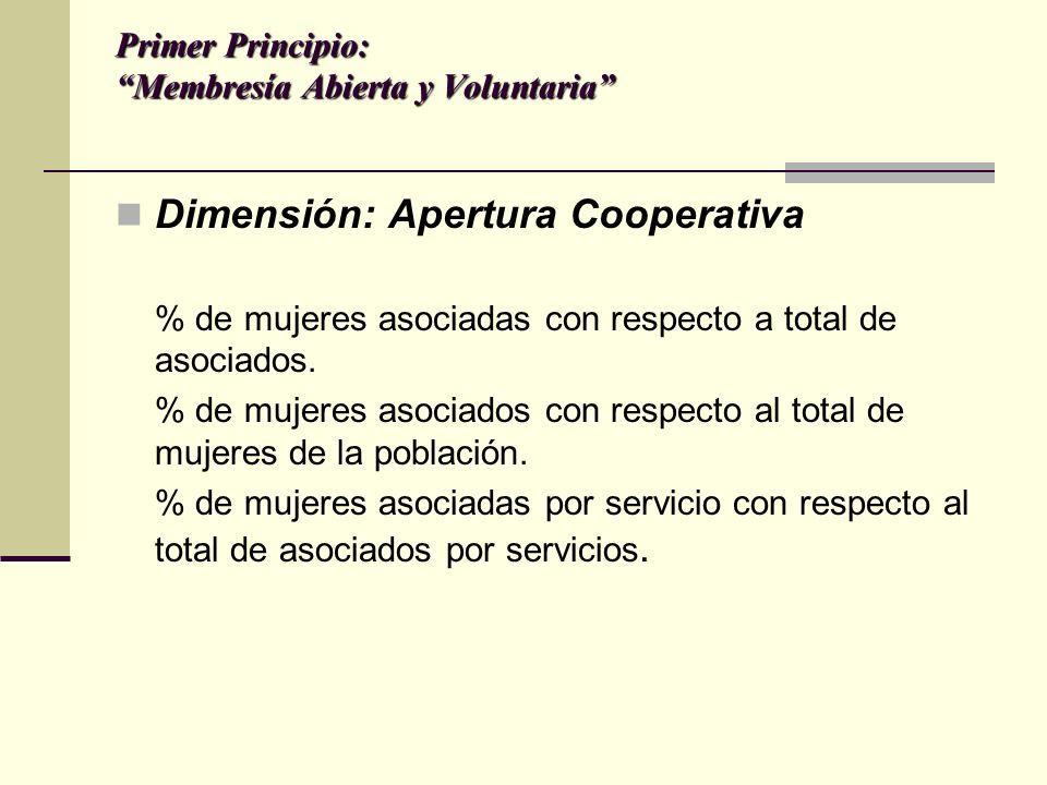 Primer Principio: Membresía Abierta y Voluntaria