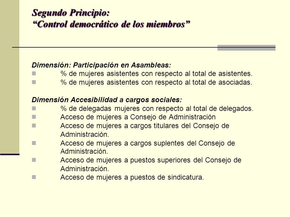 Segundo Principio: Control democrático de los miembros