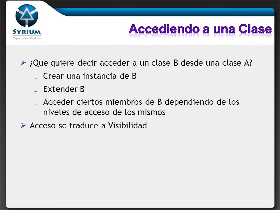 Accediendo a una Clase ¿Que quiere decir acceder a un clase B desde una clase A Crear una instancia de B.