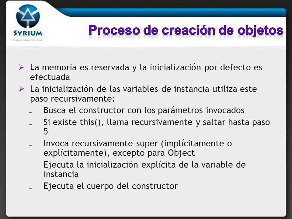 Proceso de creación de objetos