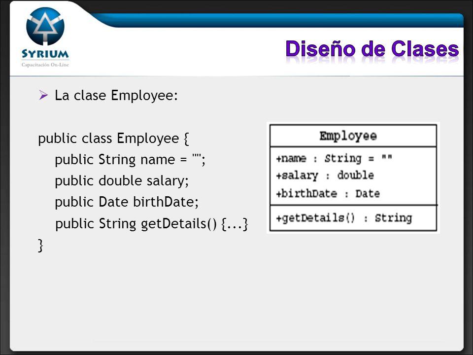Diseño de Clases La clase Employee: public class Employee {