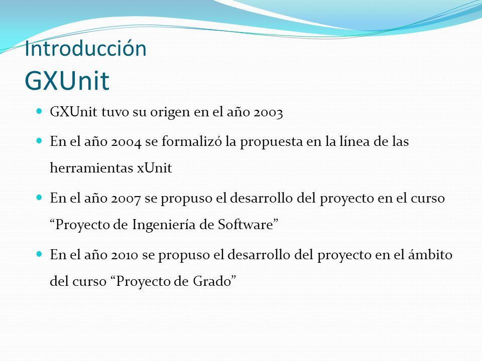 Introducción GXUnit GXUnit tuvo su origen en el año 2003