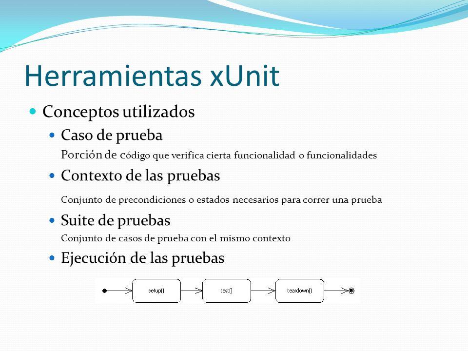 Herramientas xUnit Conceptos utilizados Caso de prueba