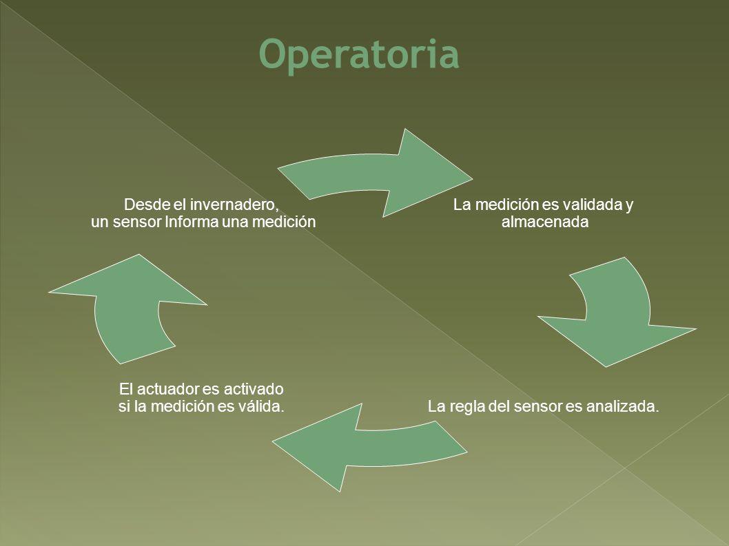 Operatoria 10