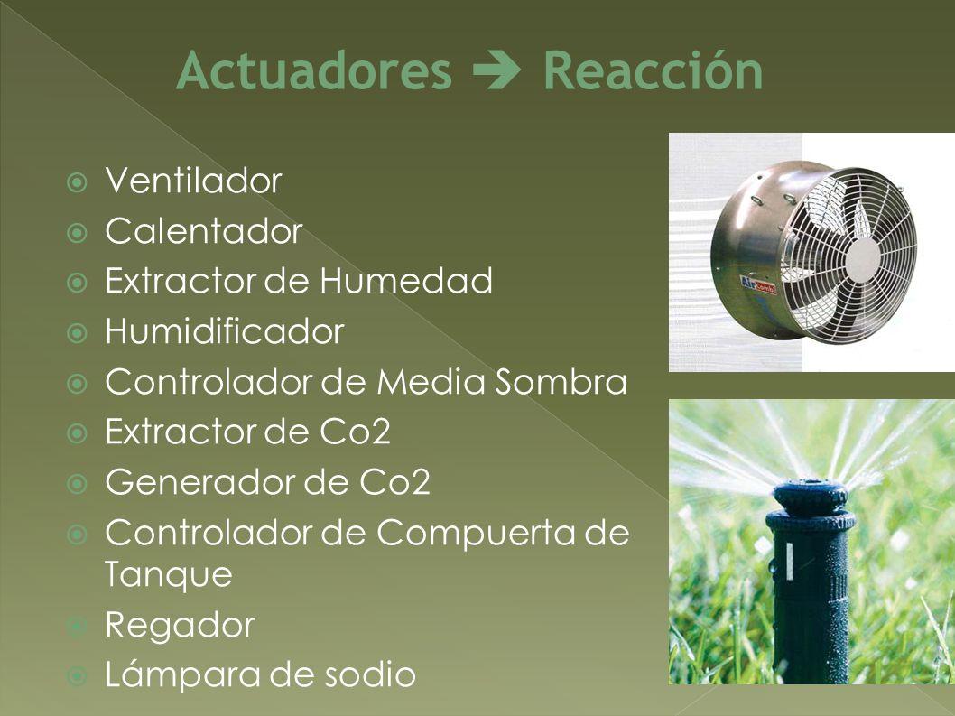 Actuadores  Reacción Ventilador Calentador Extractor de Humedad