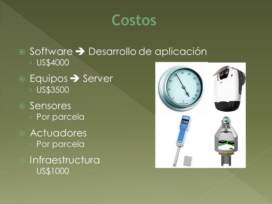 Costos Software  Desarrollo de aplicación Equipos  Server Sensores