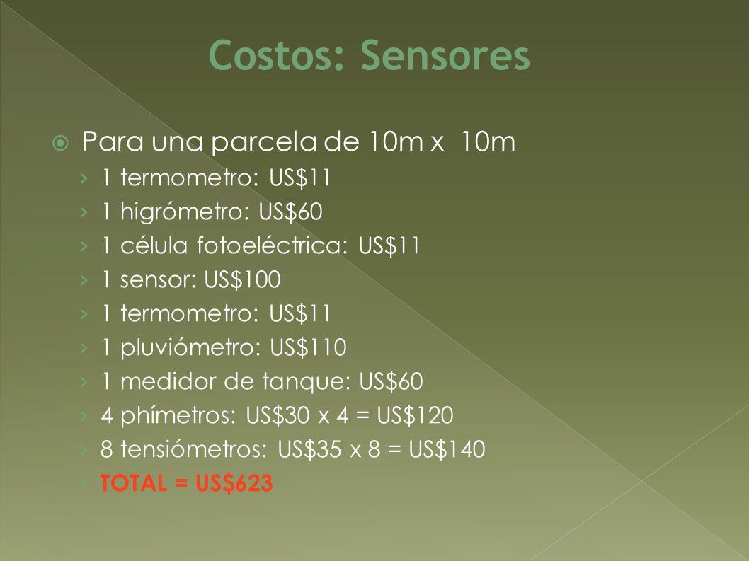 Costos: Sensores Para una parcela de 10m x 10m 1 termometro: US$11