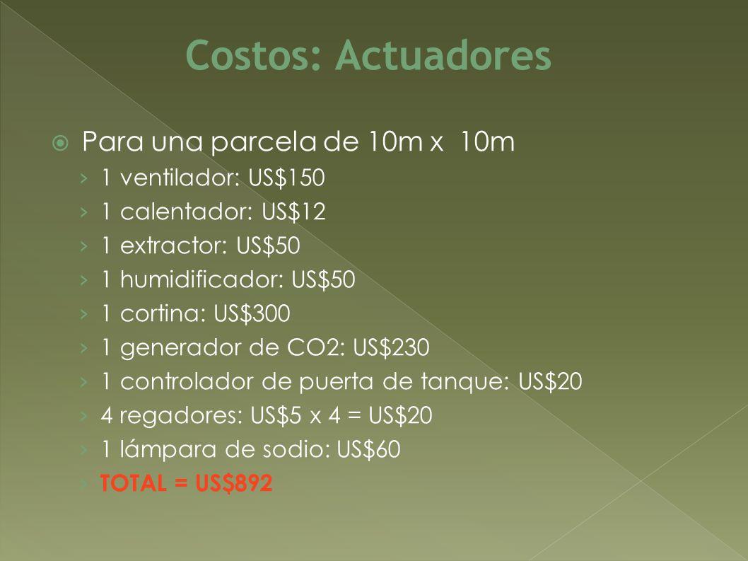 Costos: Actuadores Para una parcela de 10m x 10m 1 ventilador: US$150