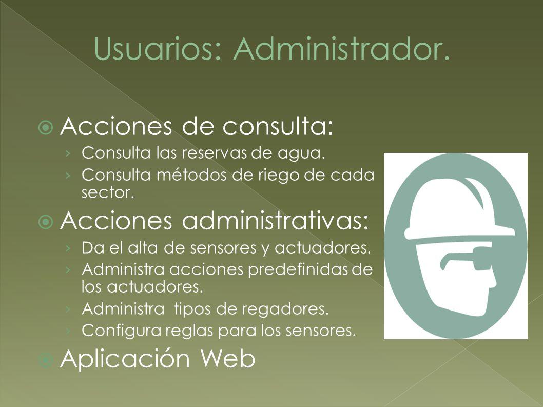Usuarios: Administrador.