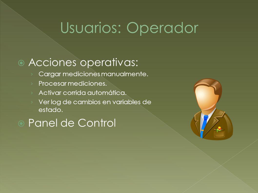 Usuarios: Operador Acciones operativas: Panel de Control