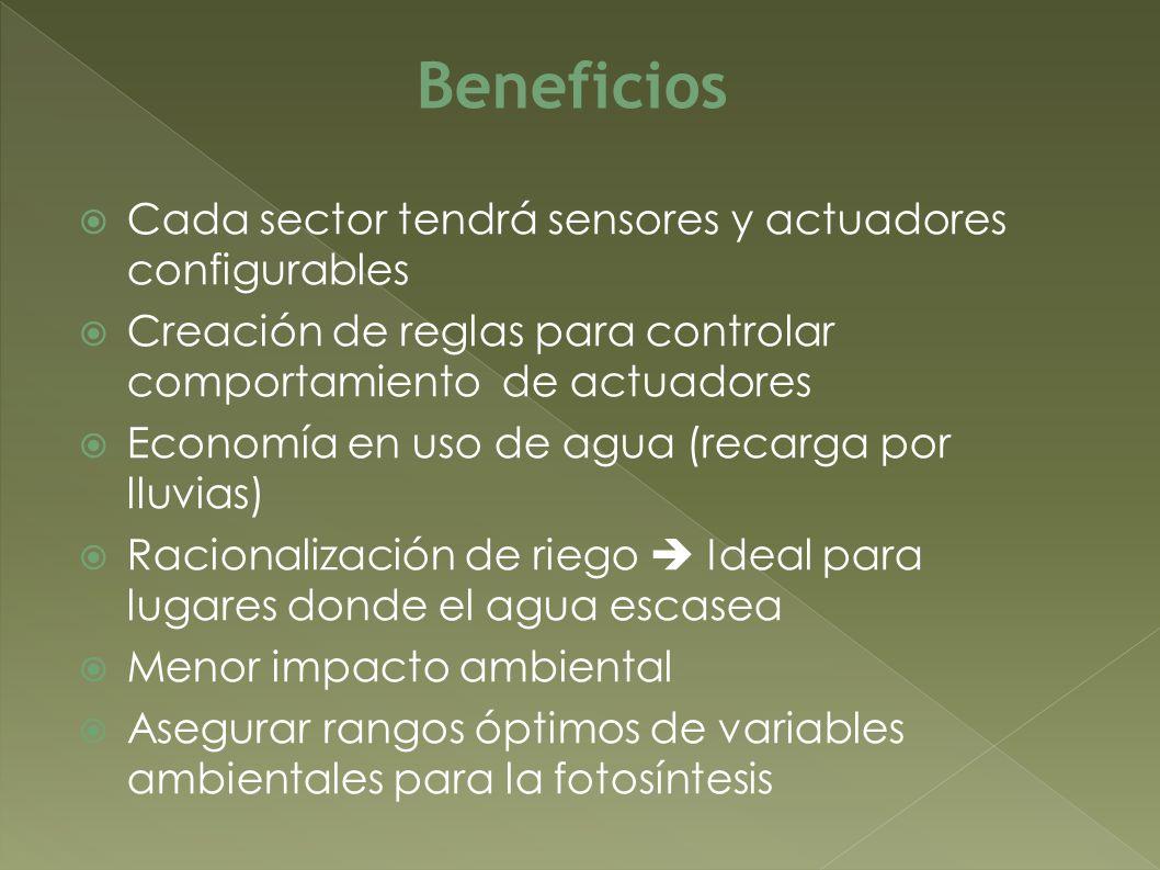 Beneficios Cada sector tendrá sensores y actuadores configurables