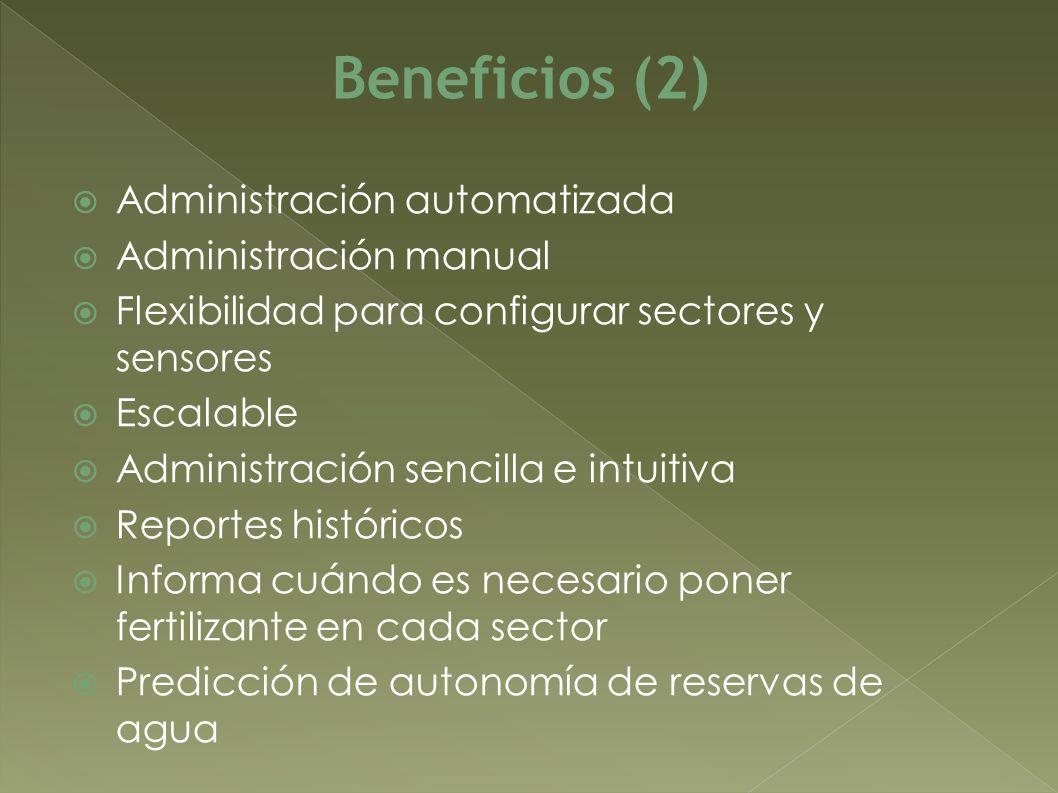 Beneficios (2) Administración automatizada Administración manual