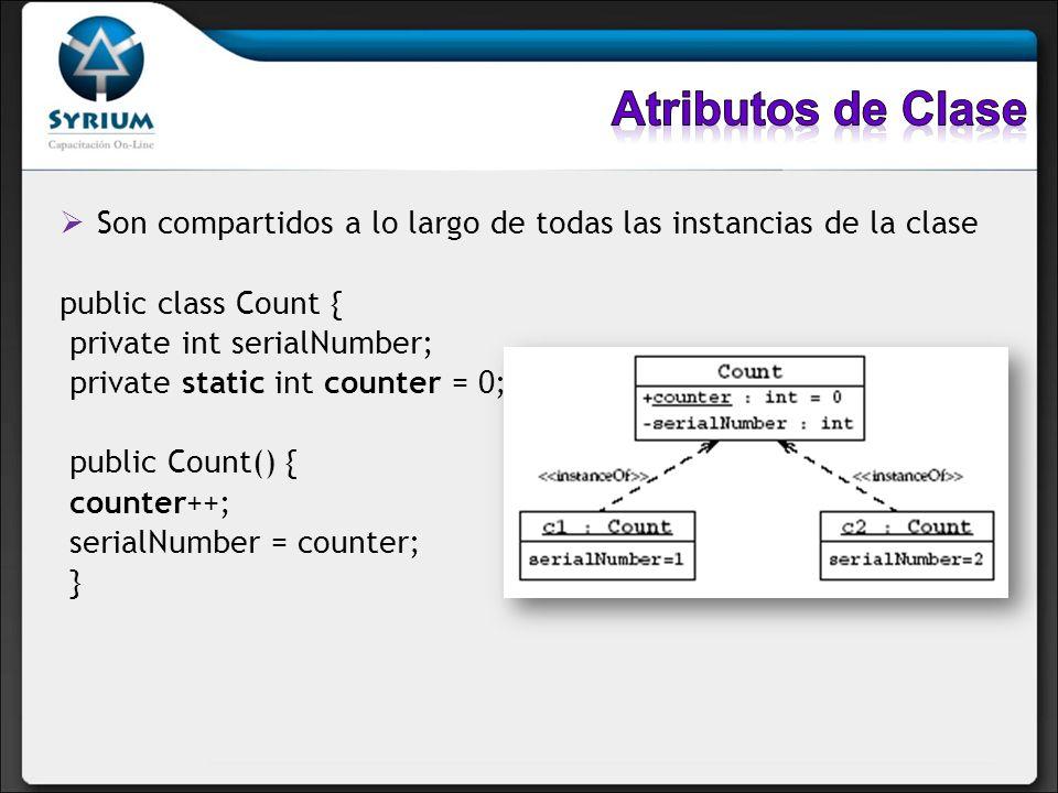 Atributos de Clase Son compartidos a lo largo de todas las instancias de la clase. public class Count {