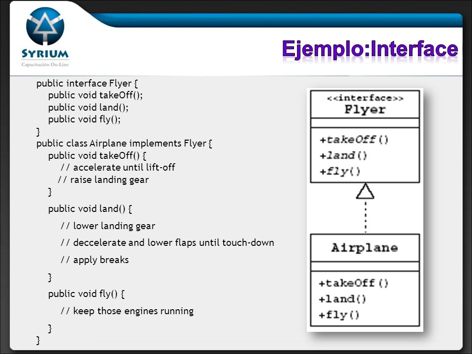 Ejemplo:Interface public interface Flyer { public void takeOff();