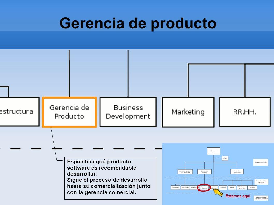 Gerencia de productoEstamos aquí. Especifica qué producto software es recomendable desarrollar.