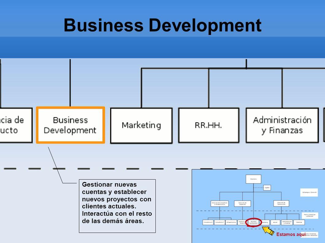 Business Development Estamos aquí. Gestionar nuevas cuentas y establecer nuevos proyectos con clientes actuales.