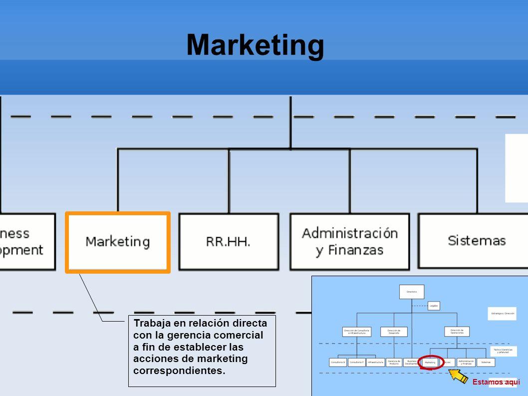 MarketingEstamos aquí. Trabaja en relación directa con la gerencia comercial a fin de establecer las.